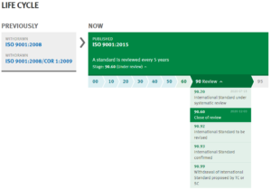 Screenshot van de ISO 9001:2015 pagina op iso.org